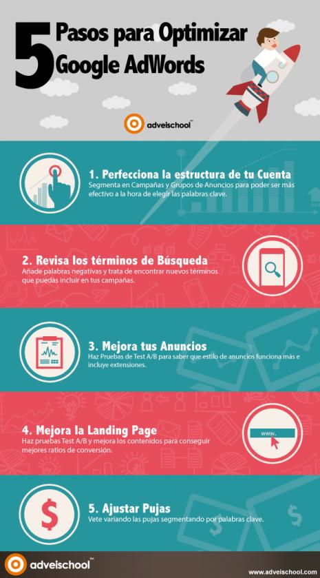 5-pasos-optimizargoogle-adwords-infografia