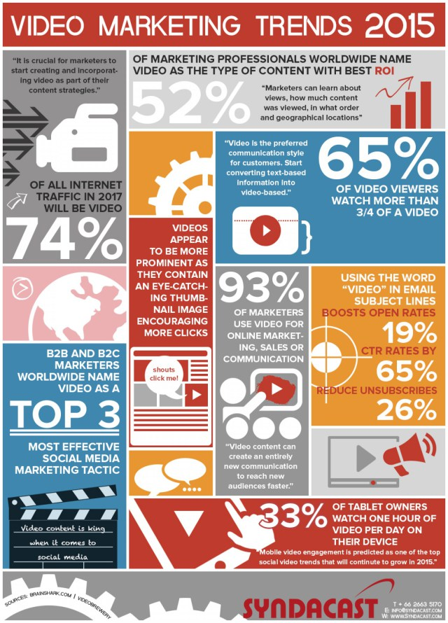 TENDENCIAS_VIDEO_MARKETING_2015