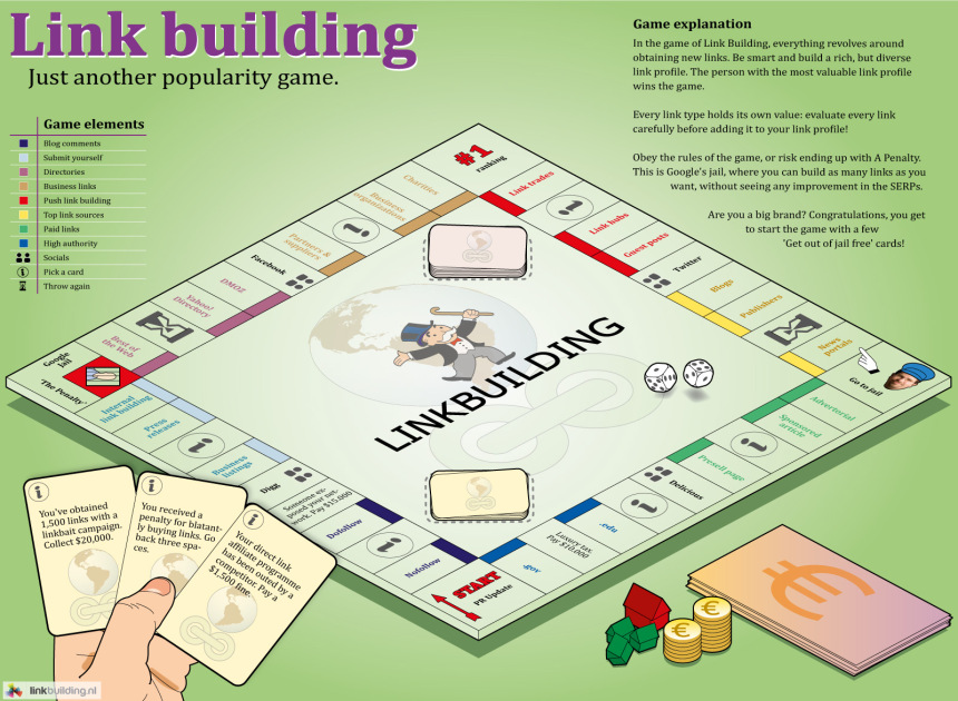 eljuegodellinkbuilding_infografía