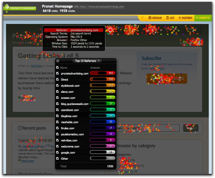 usabilidad mapas de calor