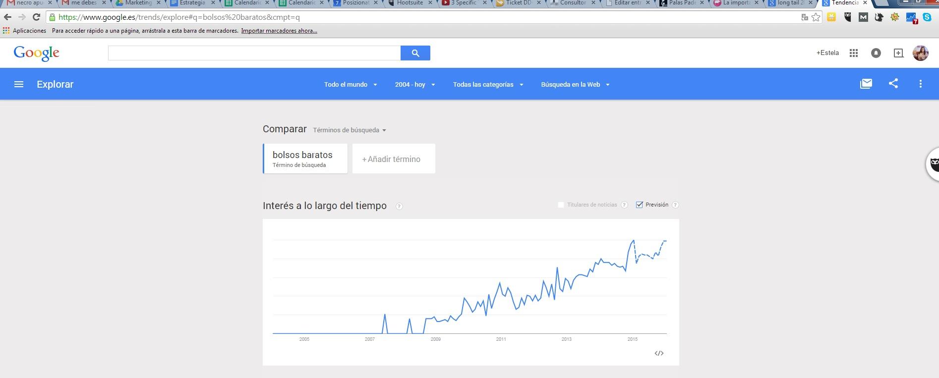 google_trenns_longtail