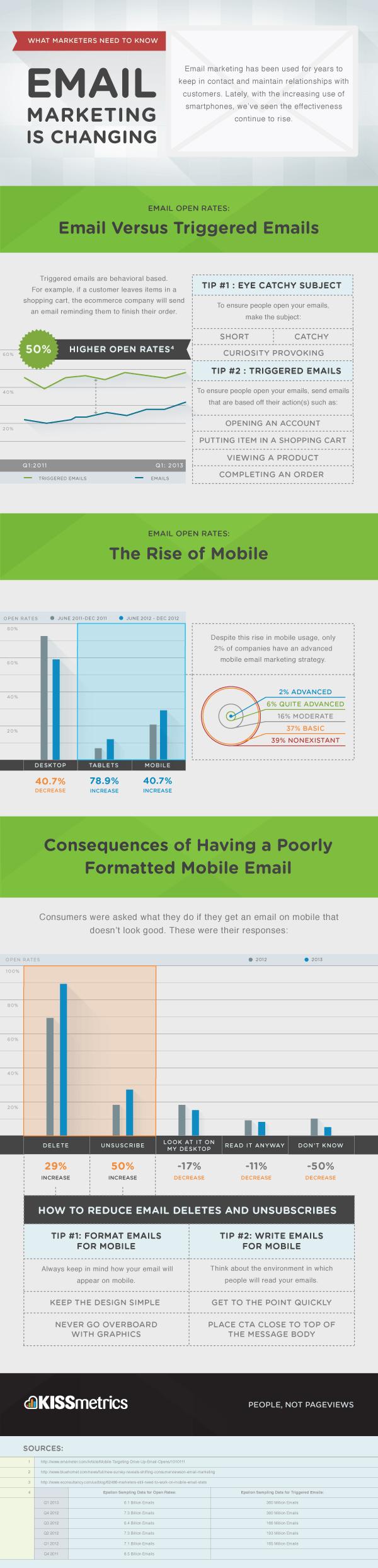 Email-Marketing-esta-cambiando