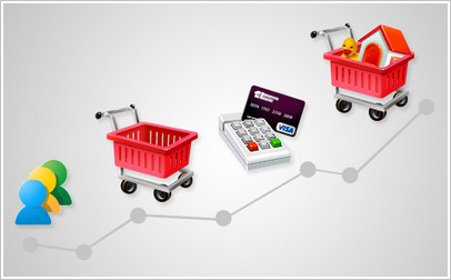 conversión para tiendas online