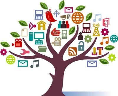 Monitorización en redes sociales