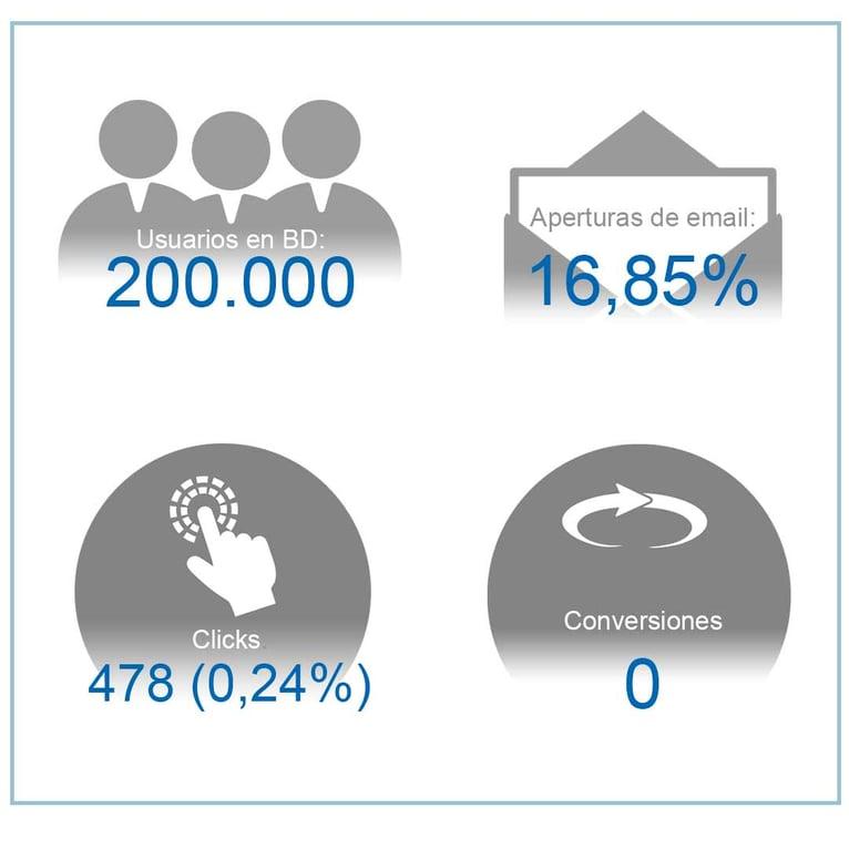 base de datos de 200000 usuarios.jpg