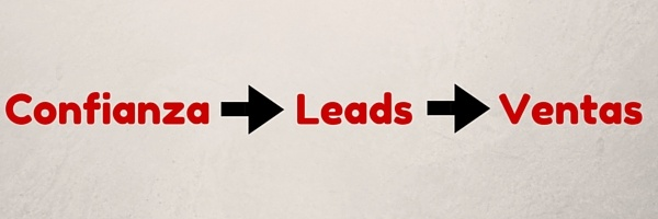 Un blog contribuye a aumentar las ventas a través de la confianza generada.