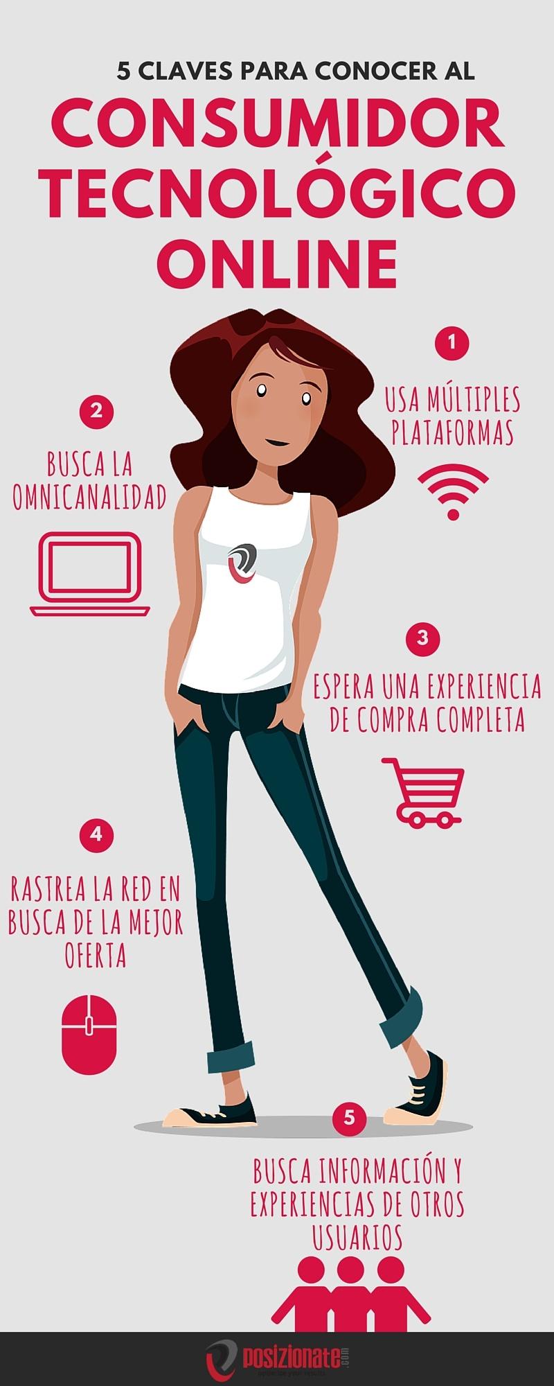 Claves para conocer al consumidor tecnológico online