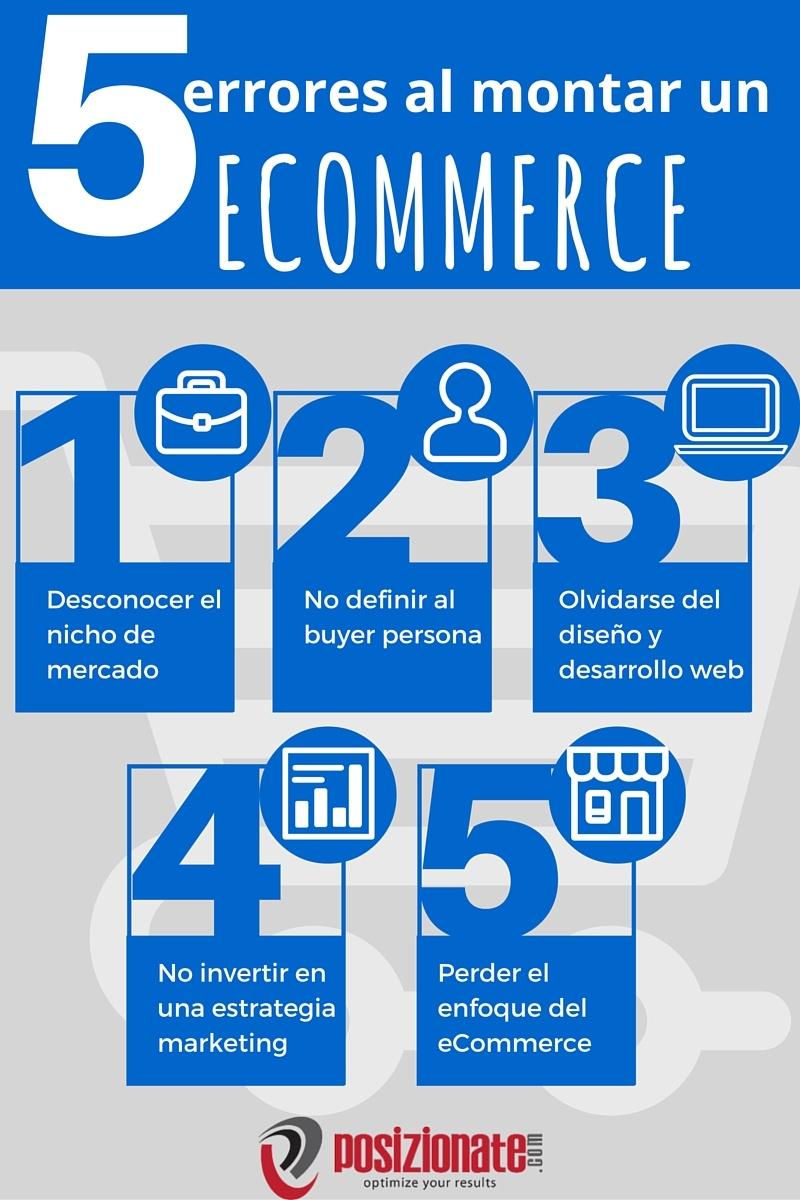 Los 5 peores errores al montar un eCommerce