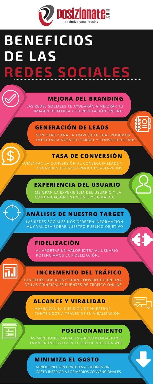 Infografia - Los beneficios de las redes sociales