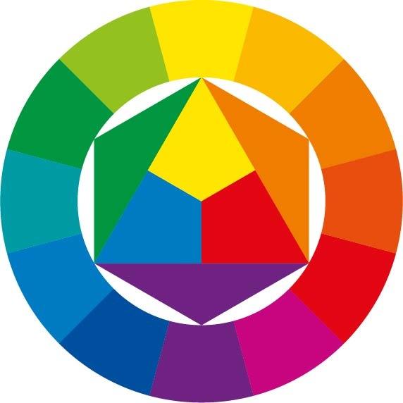 Rueda de color: colores complementarios y suplementarios