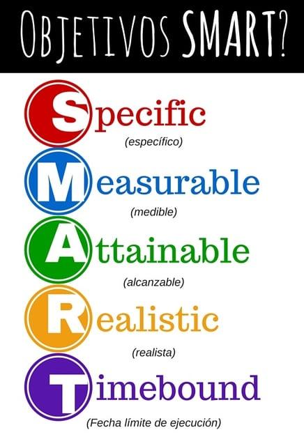 ¿Qué es un objetivo SMART?