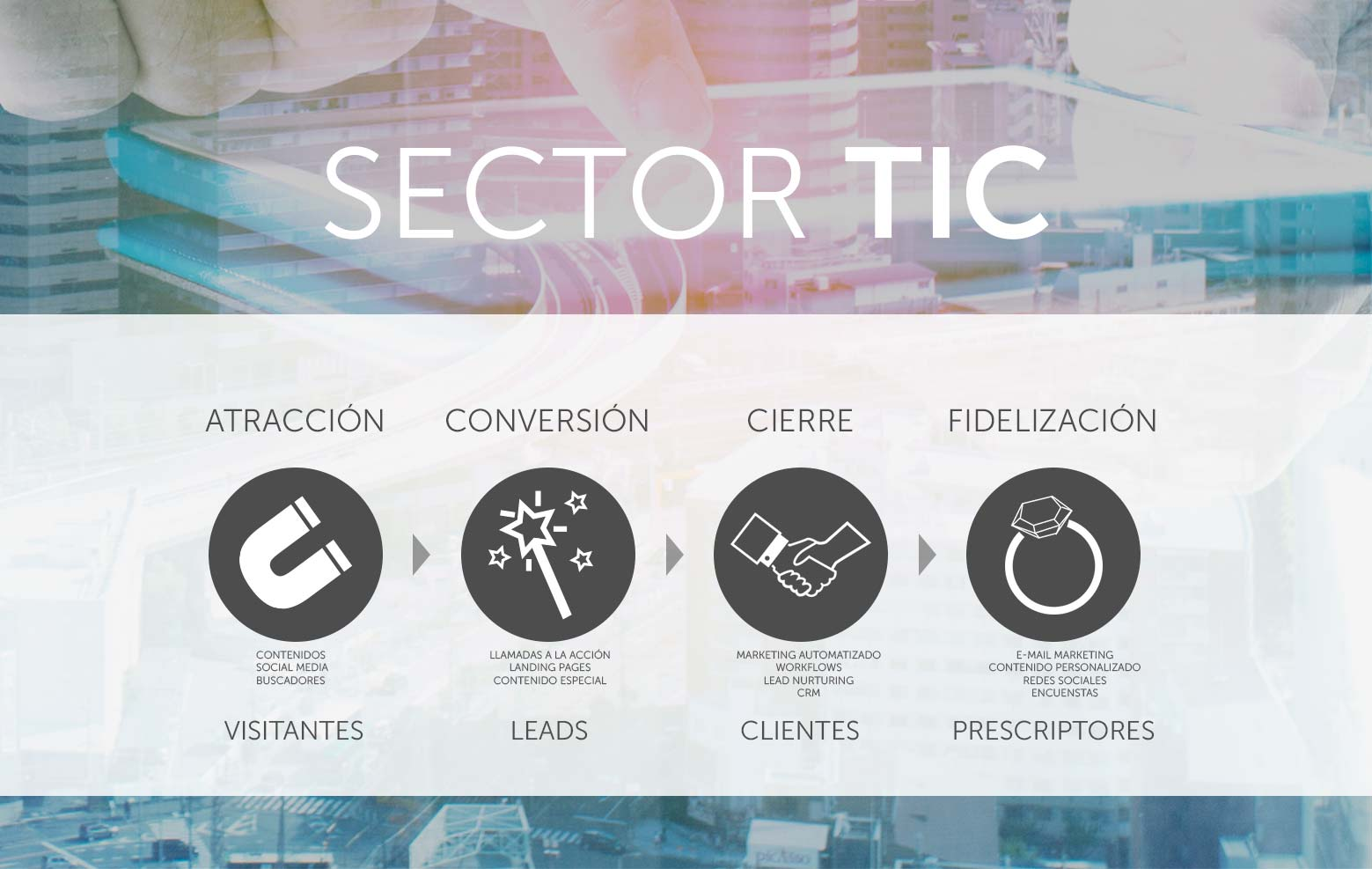 funnel sector tic