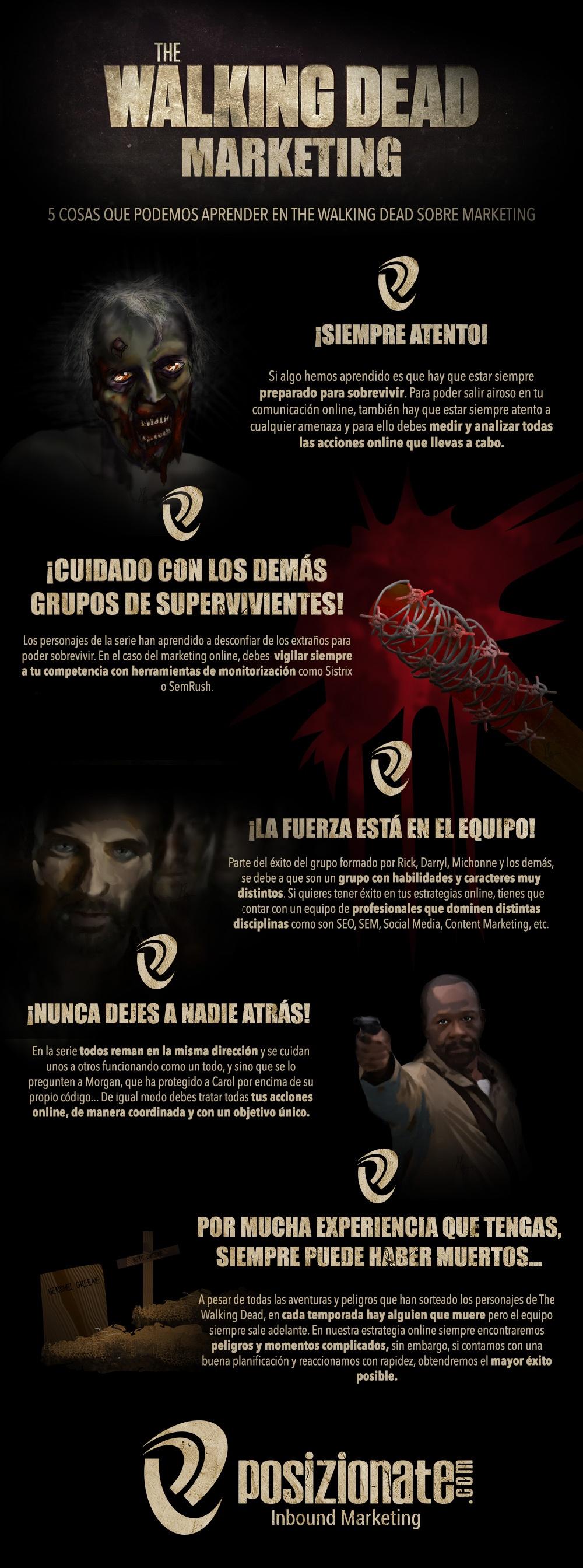 infografía the walkind dead marketing