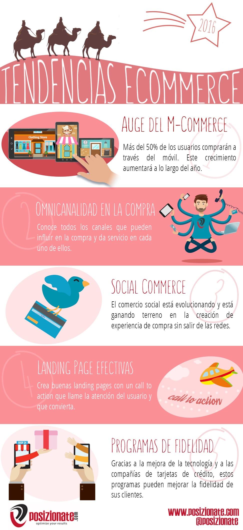 Infografía Tendencias Ecommerce 2016