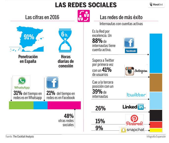 social-prospecting-en-redes-sociales.jpg