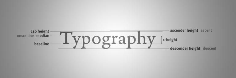 Tipografía para diseño web